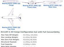 Pesawat Boeing 737 seri 200