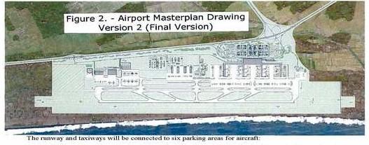 Bandara Kulonprogo Jogjakarta