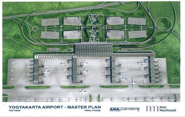 Pra Feasibility Study Temon Terbaik Untuk Pembangunan Bandara Kulonprogo