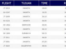 Jadwal Penerbangan Bandara Ahmad Yani Semarang