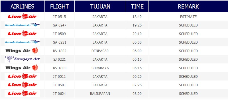 Jadwal Penerbangan Bandara Achmad Yani Semarang